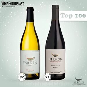 Top 100 Wine Enthusiast
